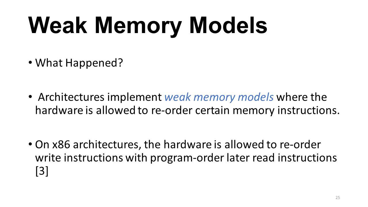 Weak Memory Models What Happened
