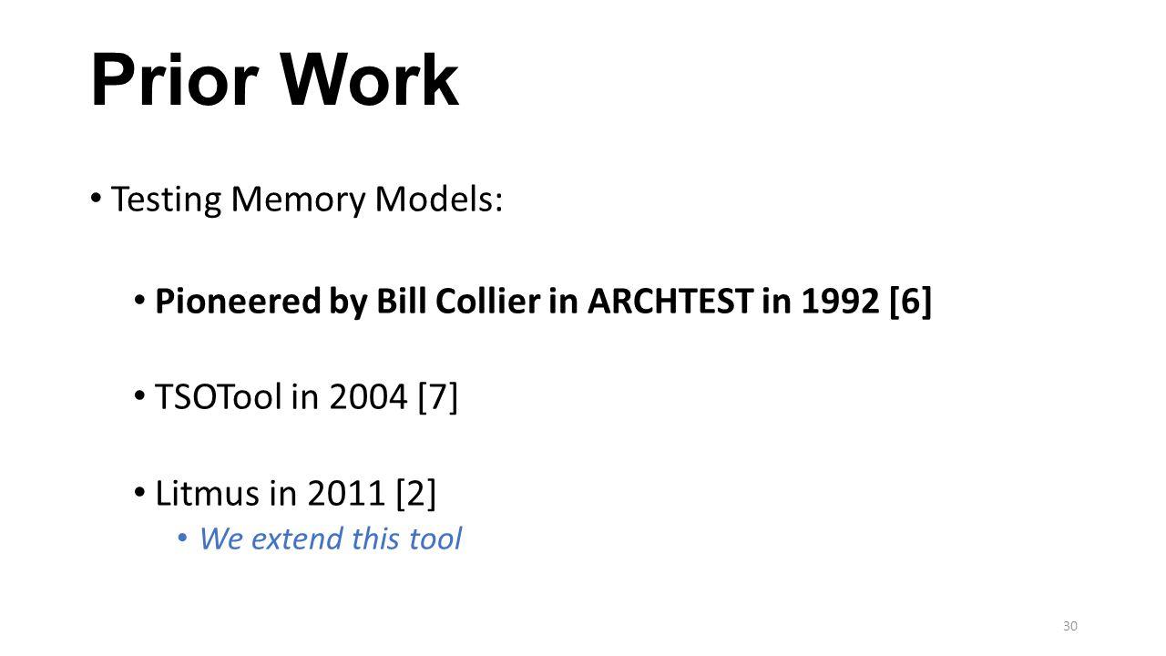 Prior Work Testing Memory Models: