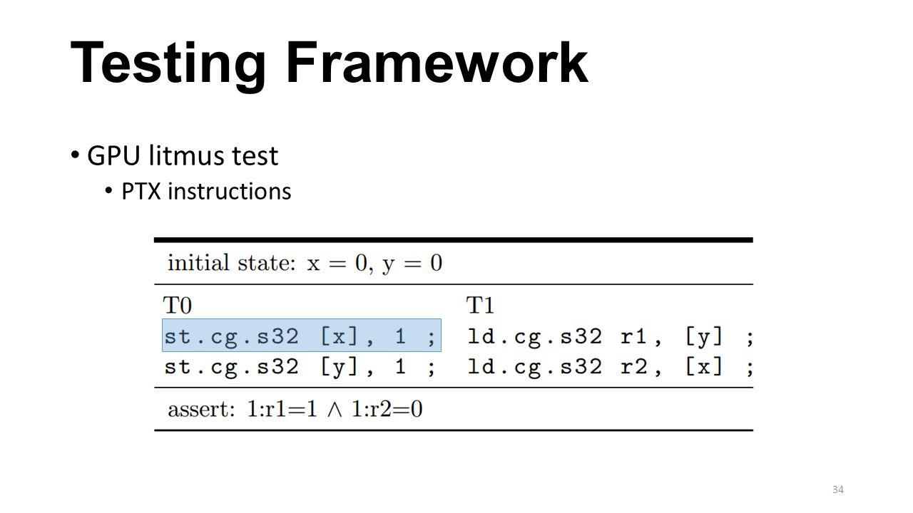 Testing Framework GPU litmus test PTX instructions