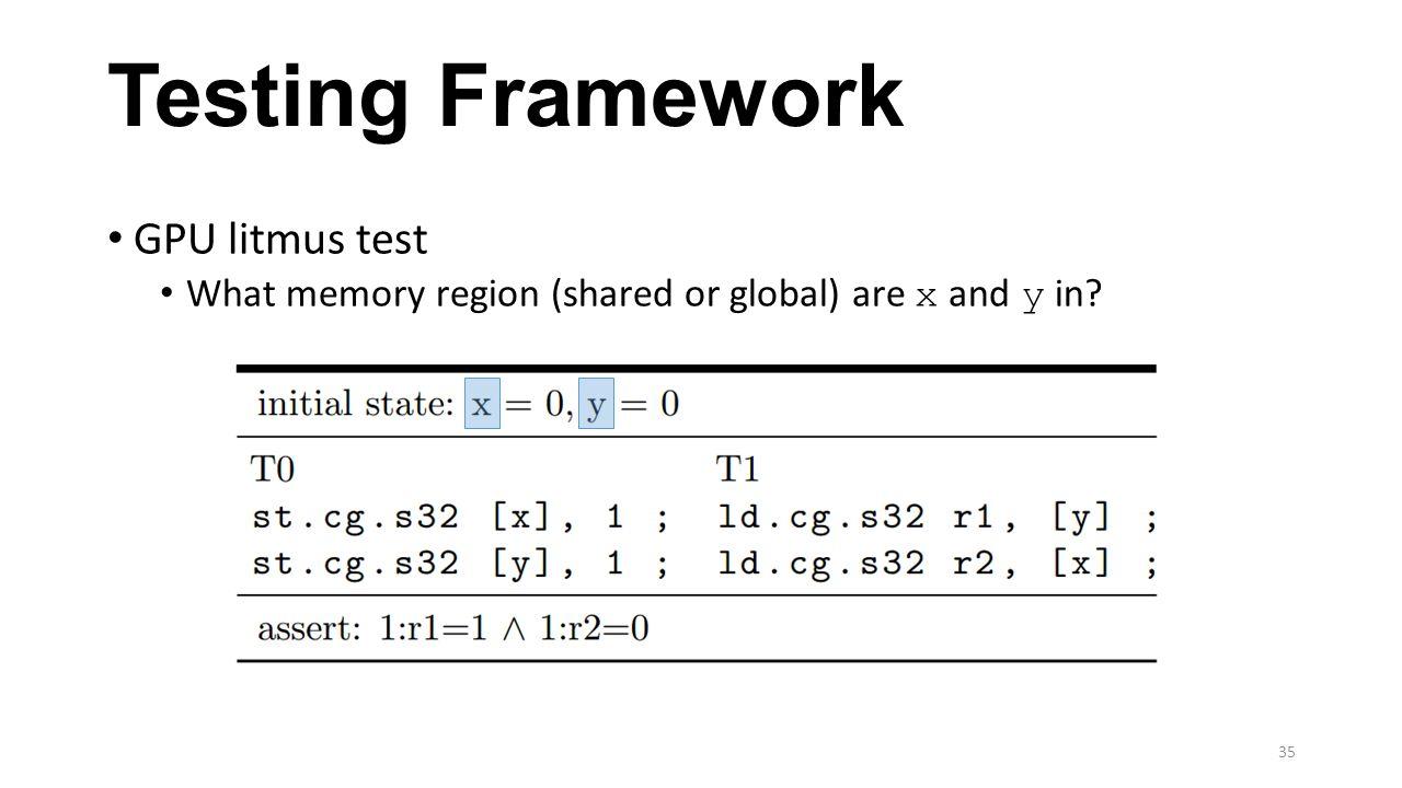 Testing Framework GPU litmus test