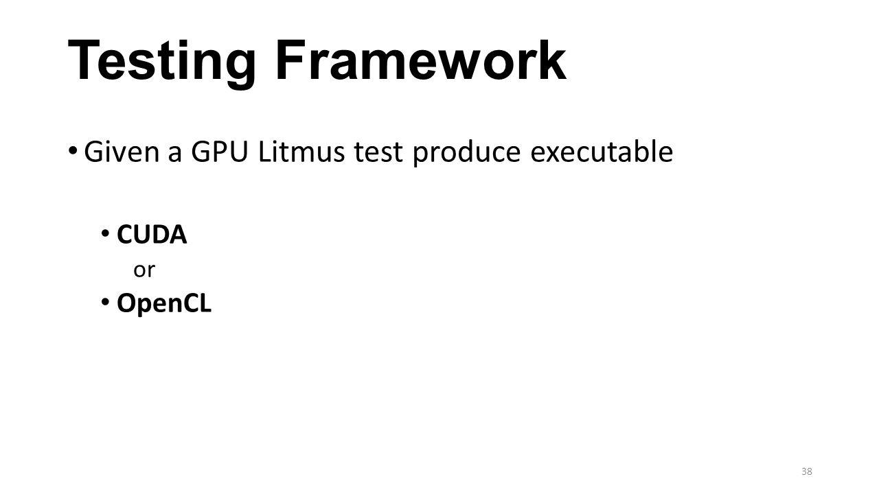 Testing Framework Given a GPU Litmus test produce executable CUDA