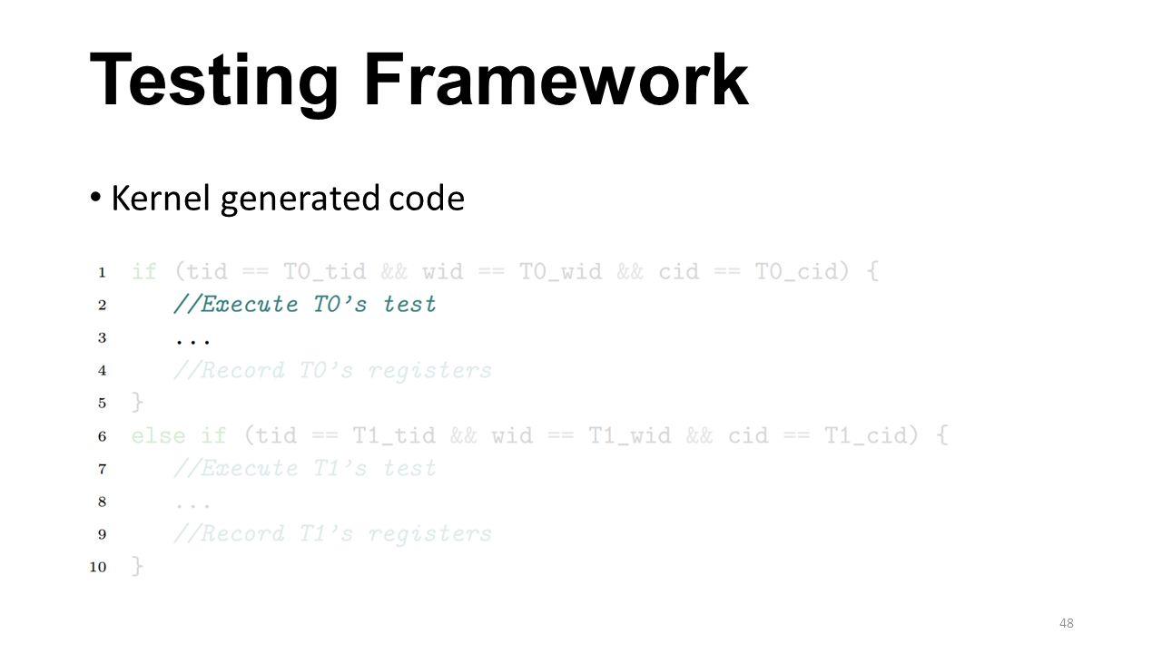 Testing Framework Kernel generated code