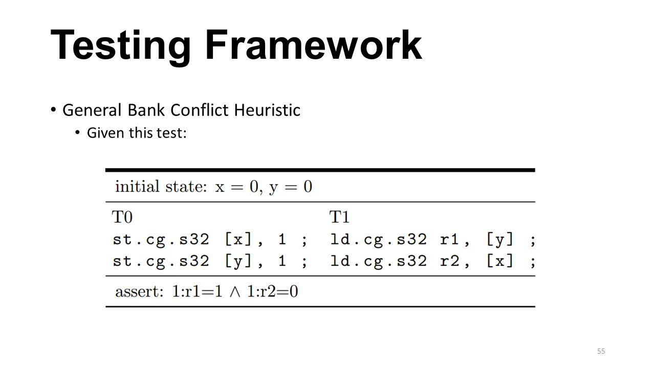 Testing Framework General Bank Conflict Heuristic Given this test: