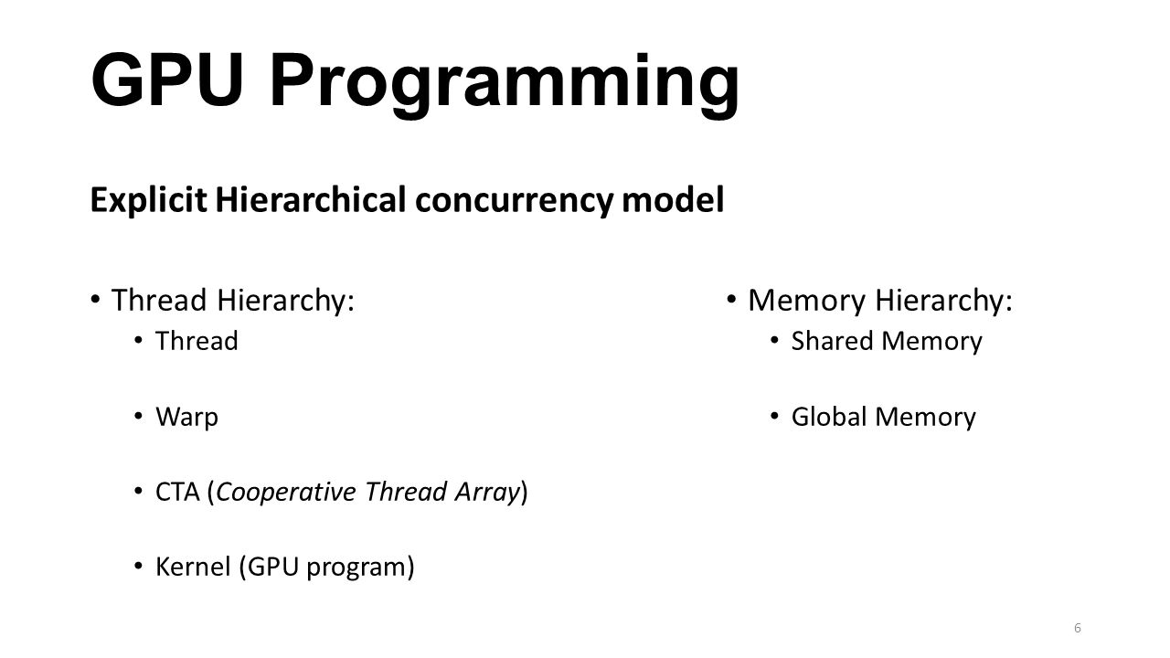 GPU Programming Explicit Hierarchical concurrency model