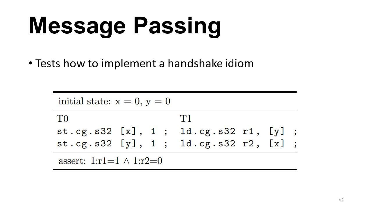 Message Passing Tests how to implement a handshake idiom