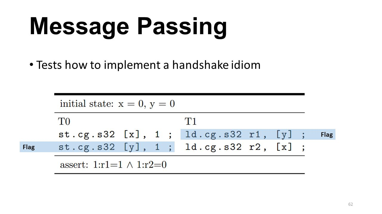 Message Passing Tests how to implement a handshake idiom Flag Flag