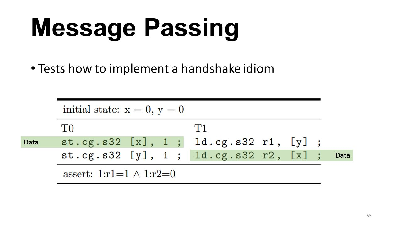 Message Passing Tests how to implement a handshake idiom Data Data