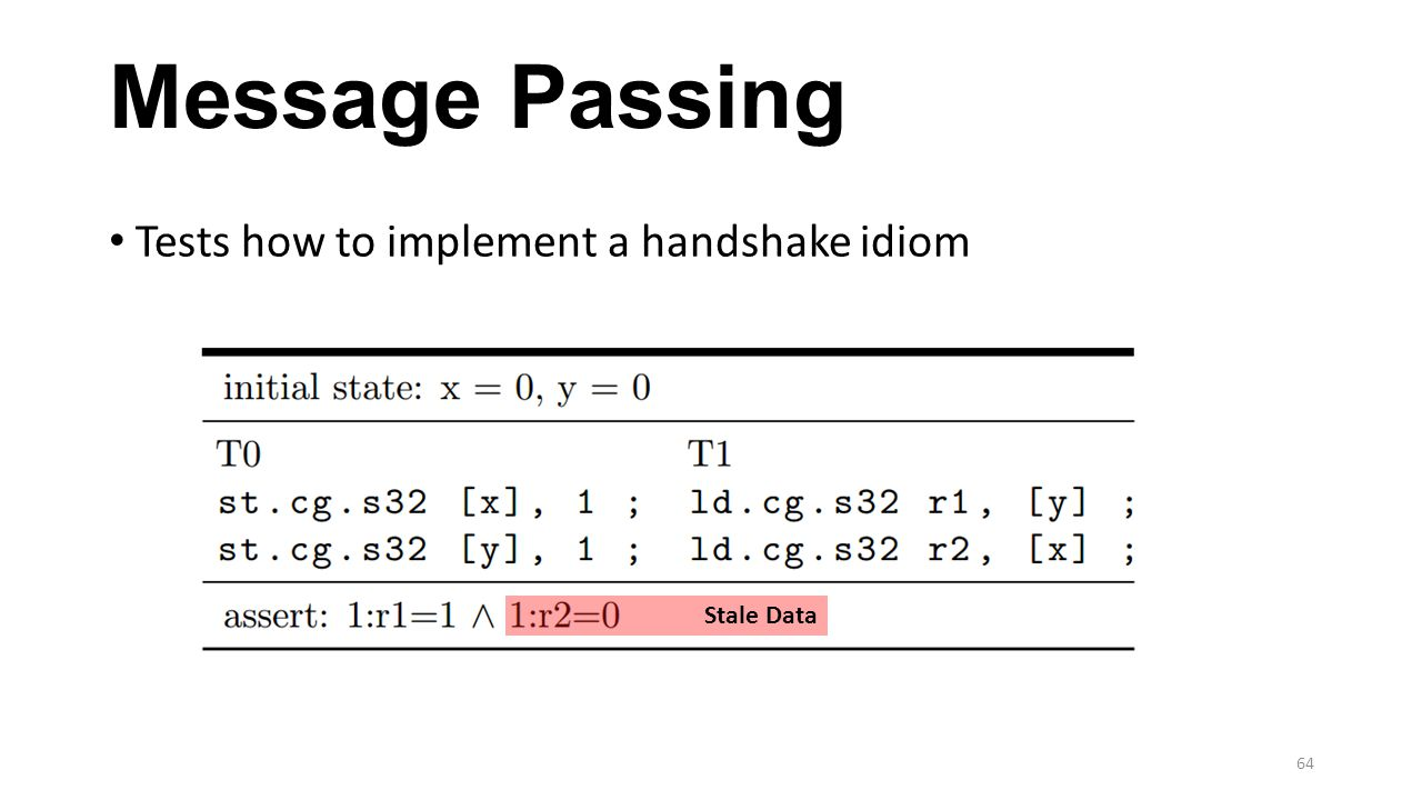 Message Passing Tests how to implement a handshake idiom Stale Data