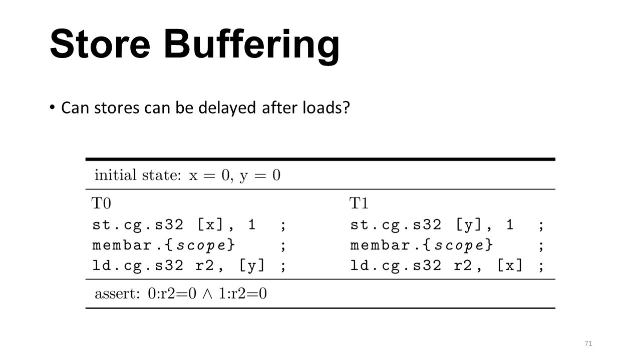 Store Buffering Can stores can be delayed after loads