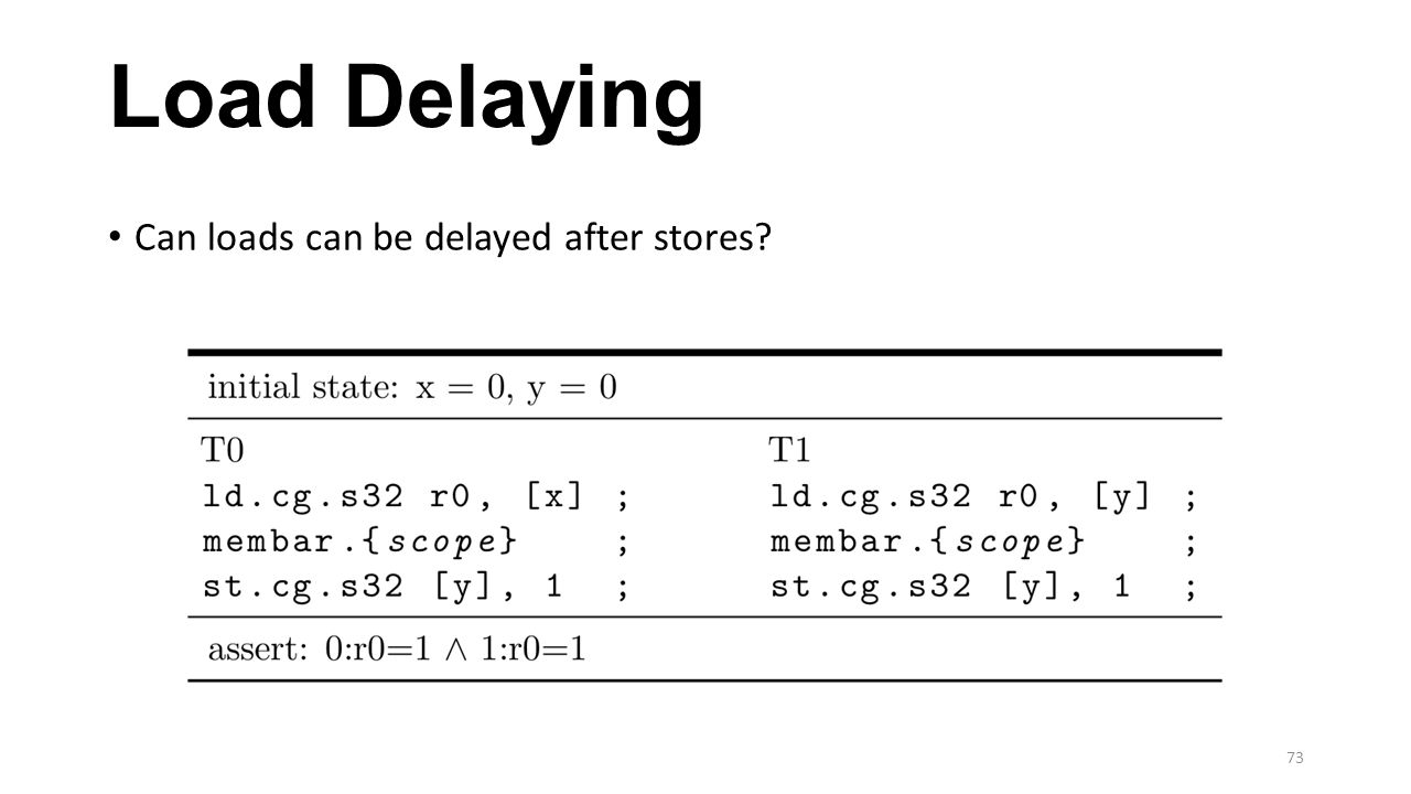 Load Delaying Can loads can be delayed after stores