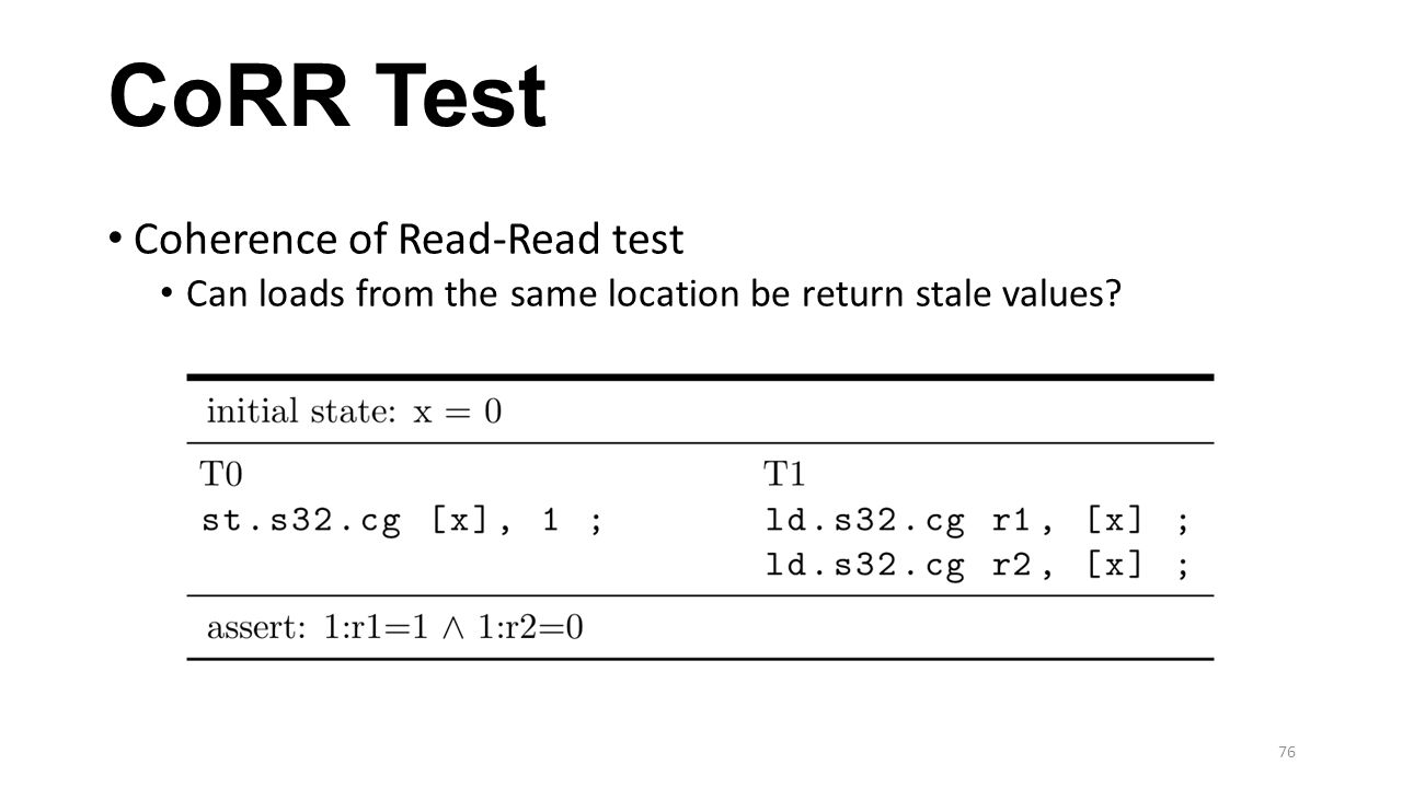 CoRR Test Coherence of Read-Read test