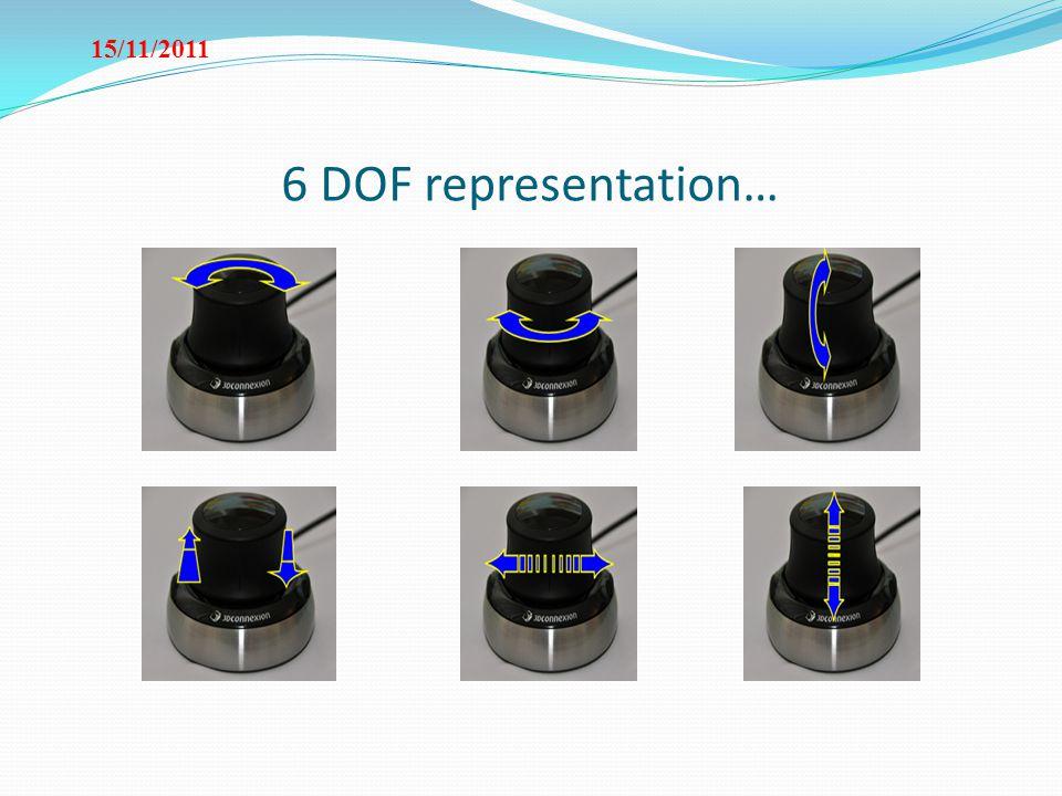 15/11/2011 6 DOF representation…