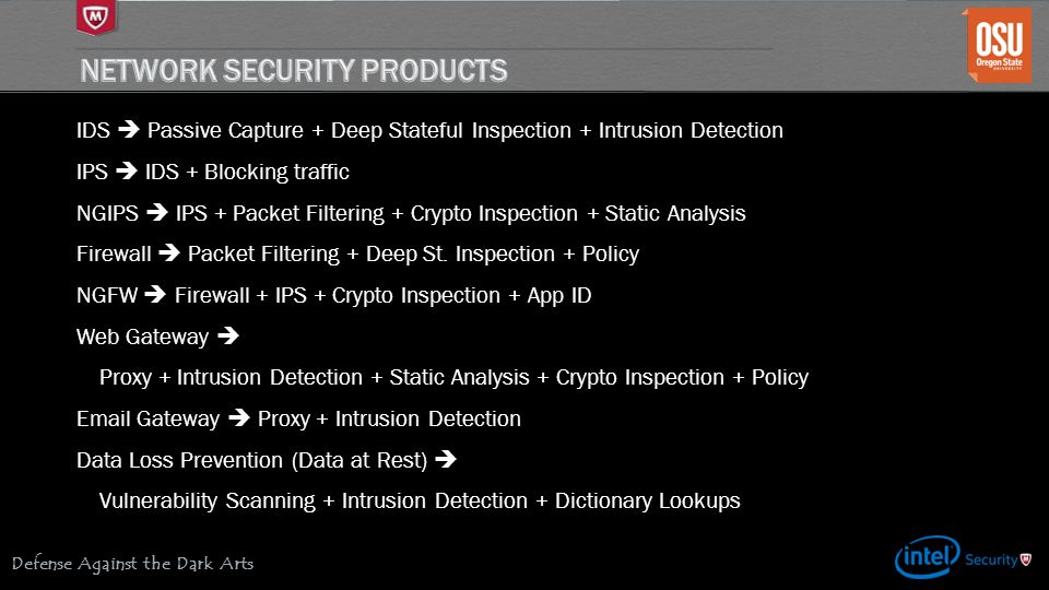 Network Security Products