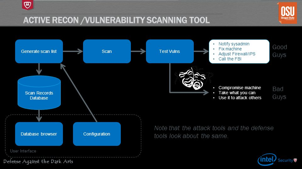 Active Recon /Vulnerability Scanning Tool
