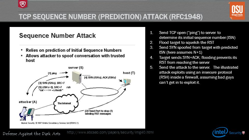 TCP Sequence Number (Prediction) attack (RFC1948)