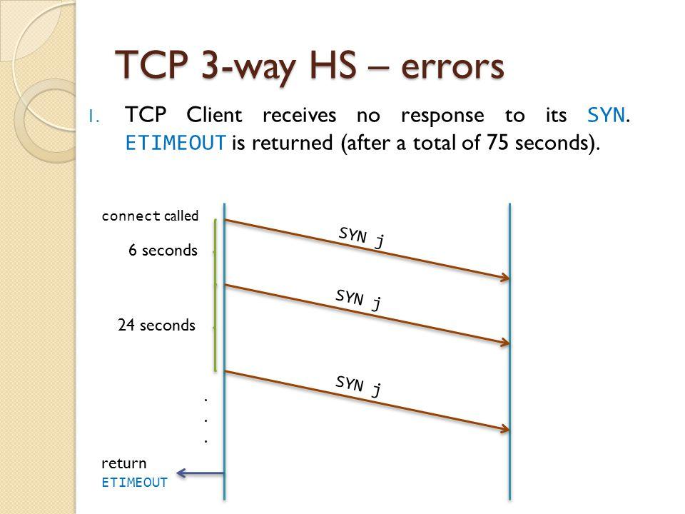 TCP 3-way HS – errors TCP Client receives no response to its SYN. ETIMEOUT is returned (after a total of 75 seconds).
