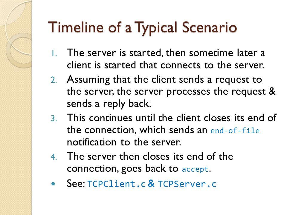 Timeline of a Typical Scenario