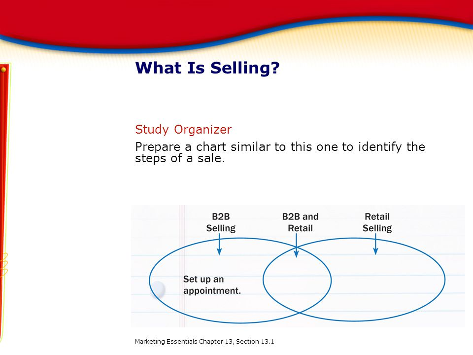 What Is Selling Study Organizer
