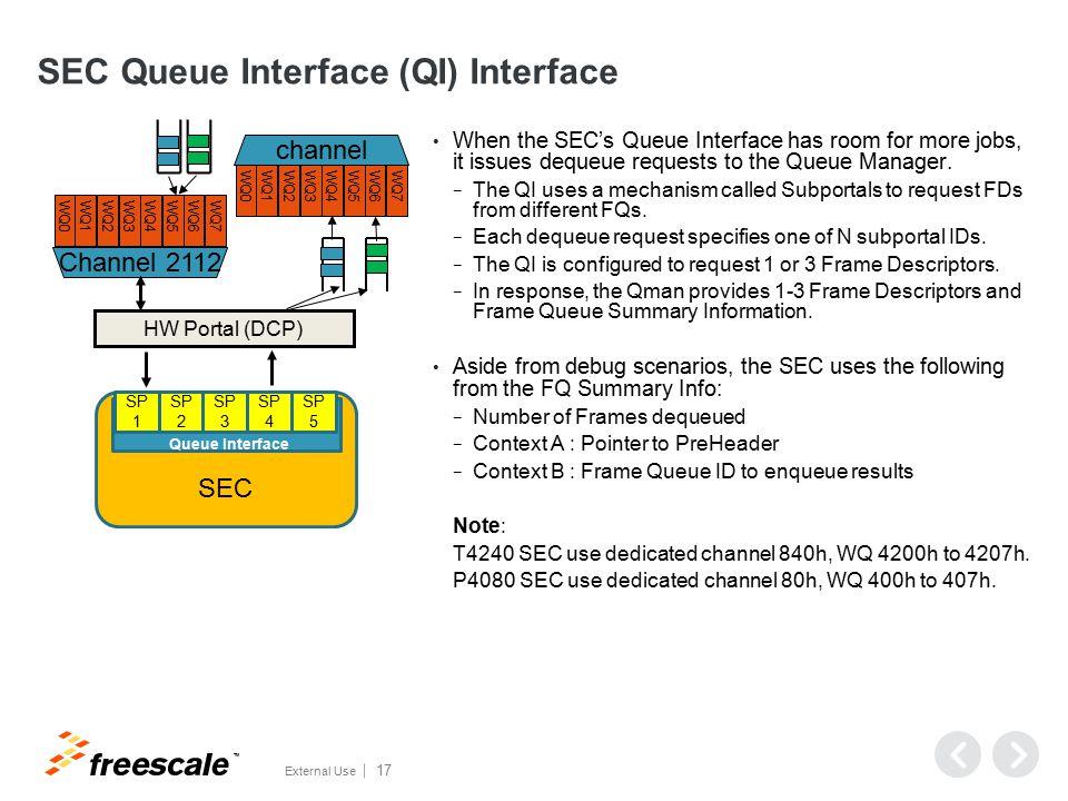 SEC5 IPSec Protocol Example