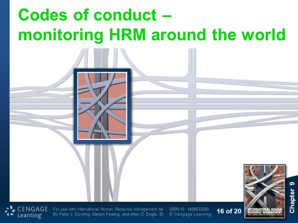 Codes of conduct – monitoring HRM around the world