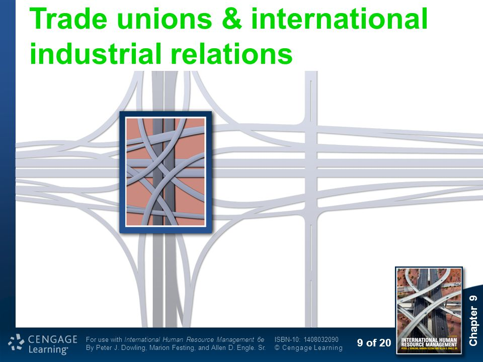 Trade unions & international industrial relations