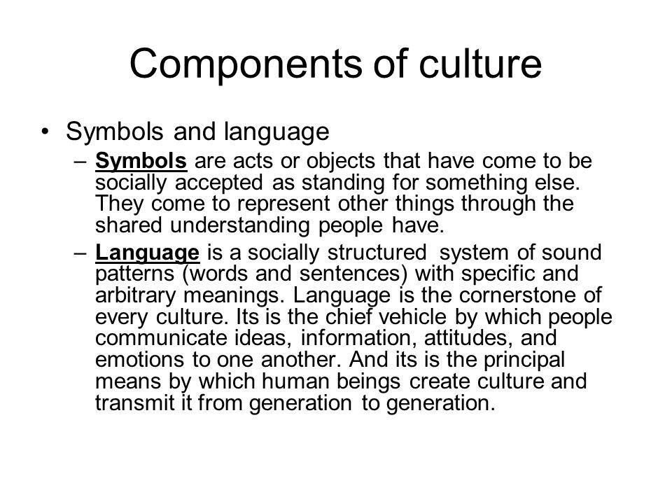 Components of culture Symbols and language