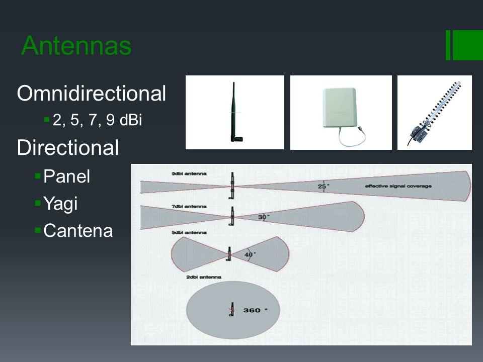 Antennas Omnidirectional 2, 5, 7, 9 dBi Directional Panel Yagi Cantena