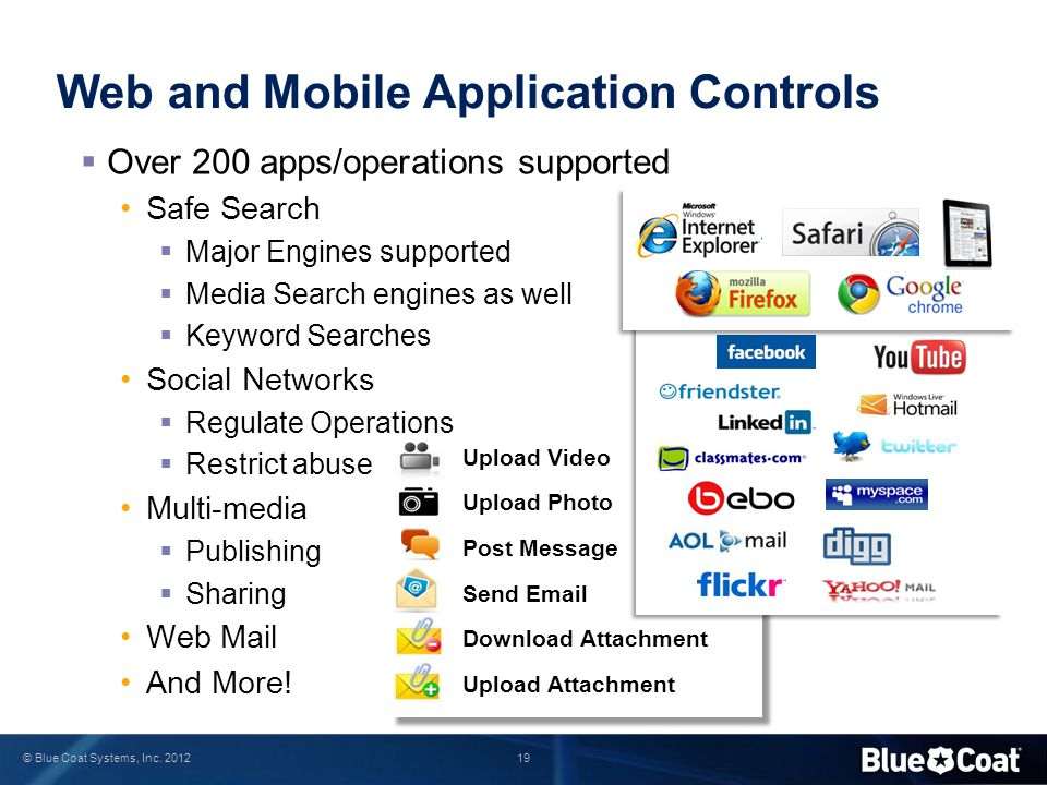 Web and Mobile Application Controls