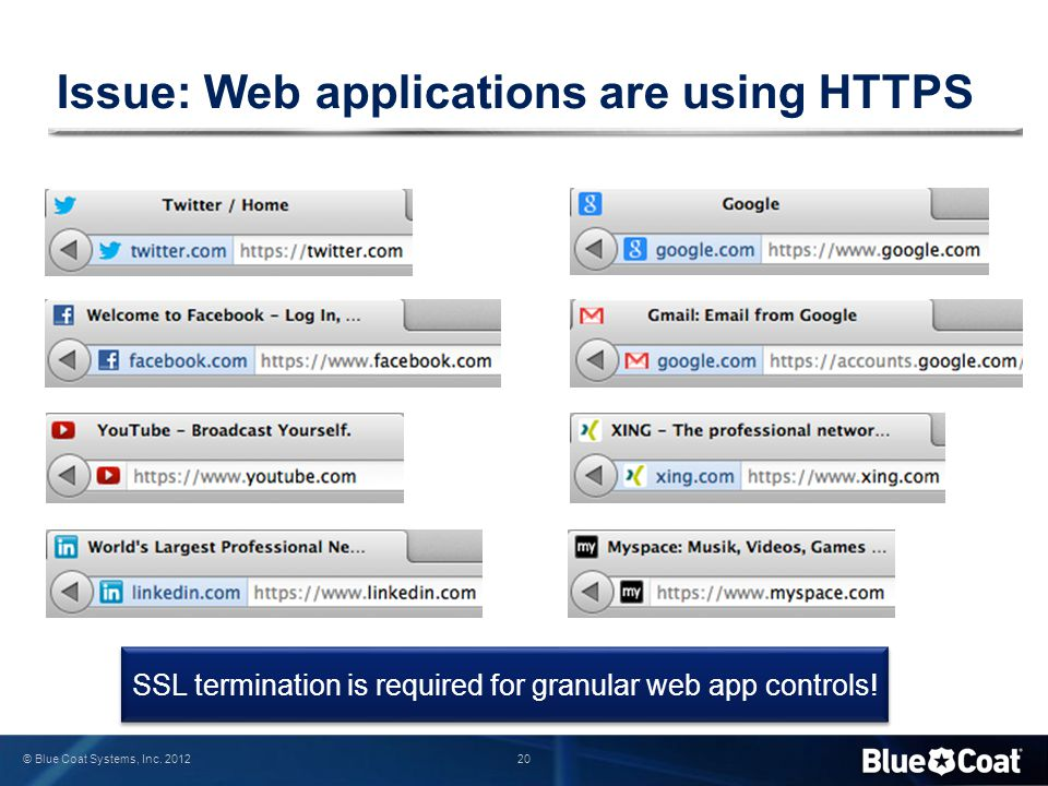 Issue: Web applications are using HTTPS
