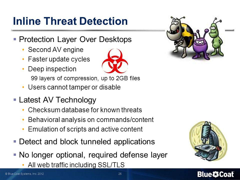 Inline Threat Detection