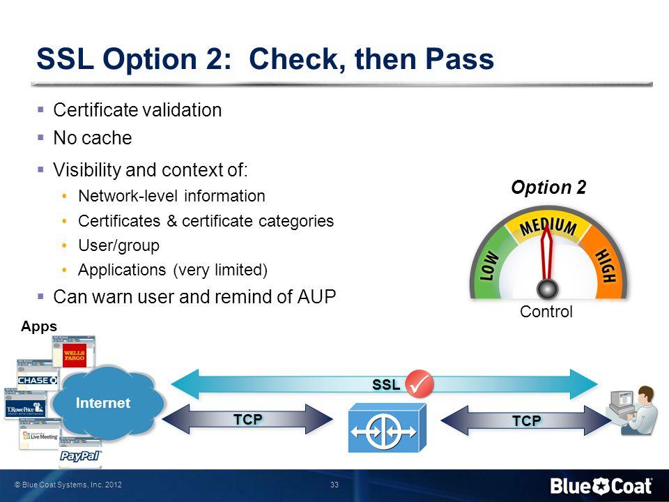 SSL Option 2: Check, then Pass