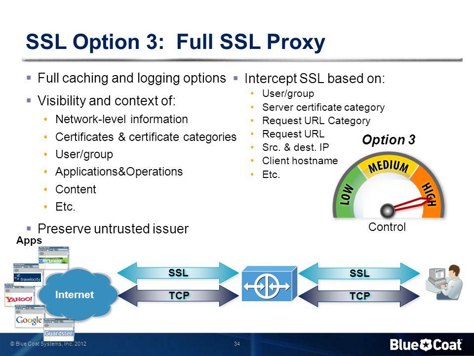 SSL Option 3: Full SSL Proxy
