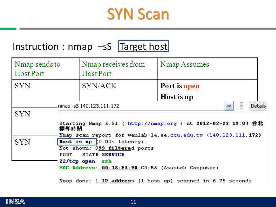 SYN Scan Instruction : nmap –sS Target host Nmap sends to Host Port