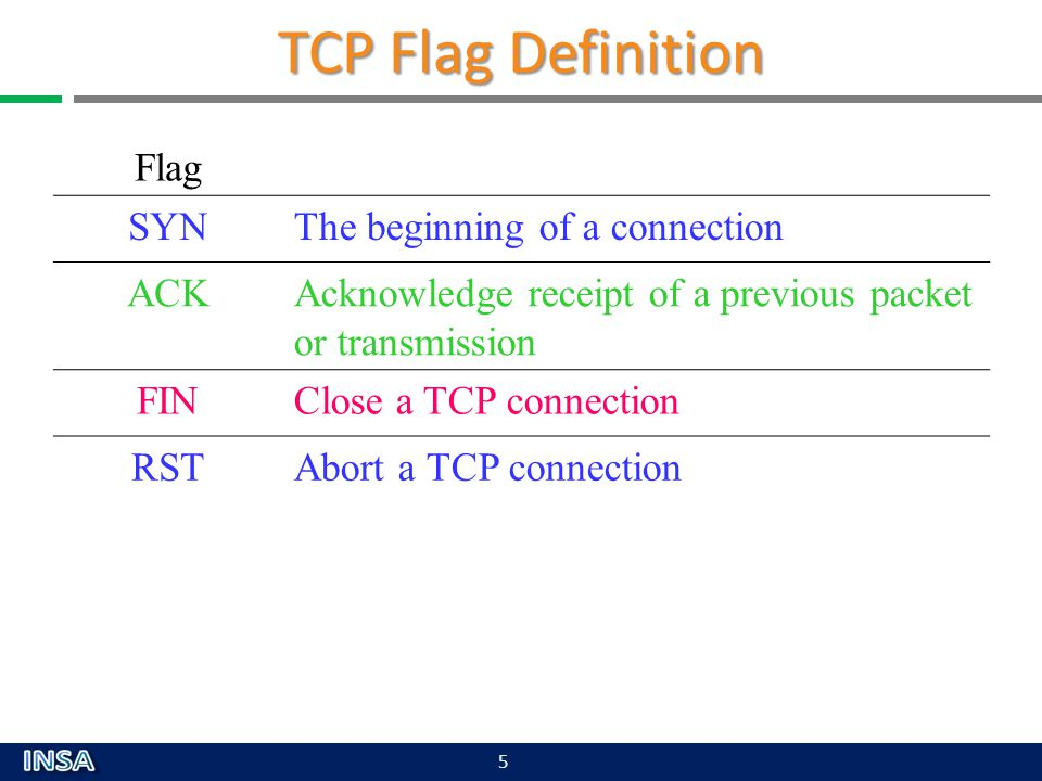 TCP Flag Definition Flag SYN The beginning of a connection ACK