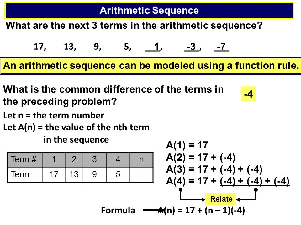 What are the next 3 terms in the arithmetic sequence