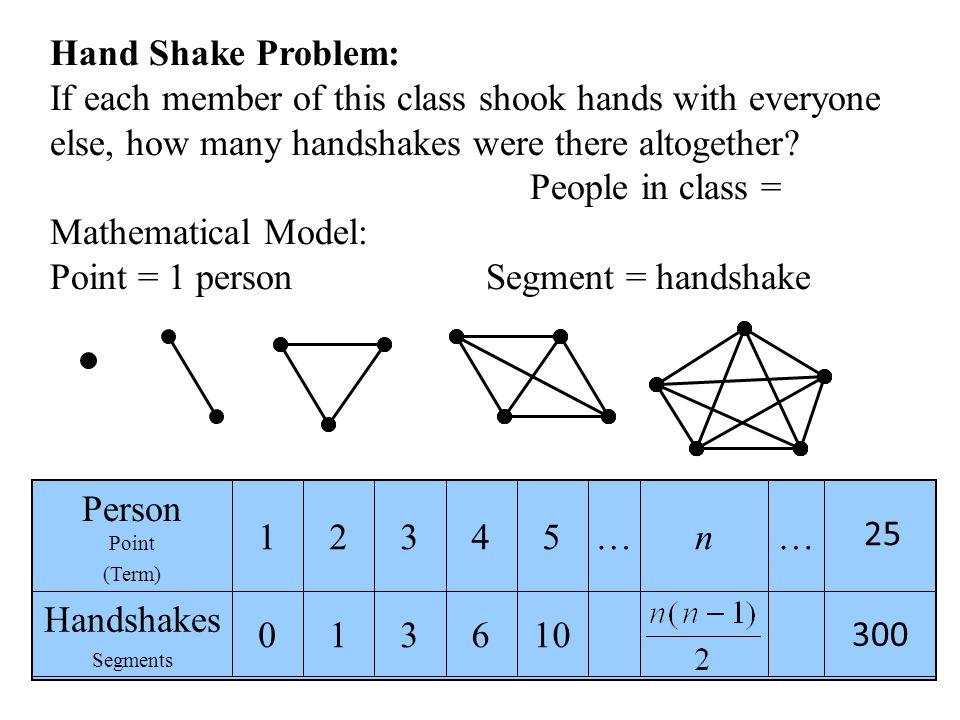 Point = 1 person Segment = handshake