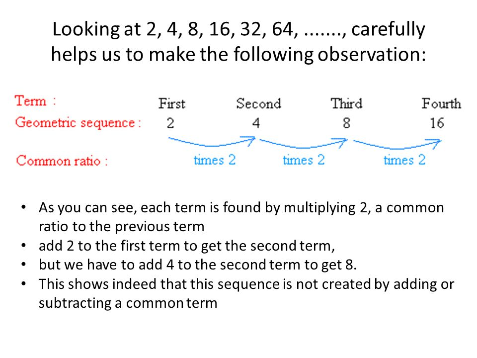 Looking at 2, 4, 8, 16, 32, 64, ......., carefully helps us to make the following observation: