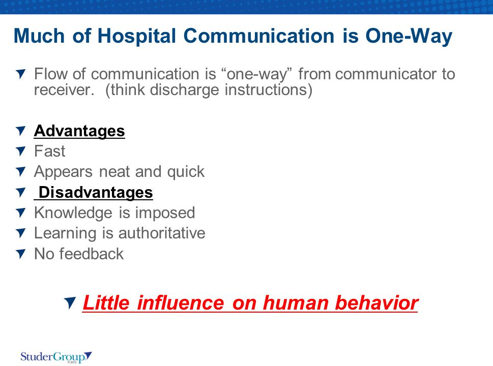 Much of Hospital Communication is One-Way