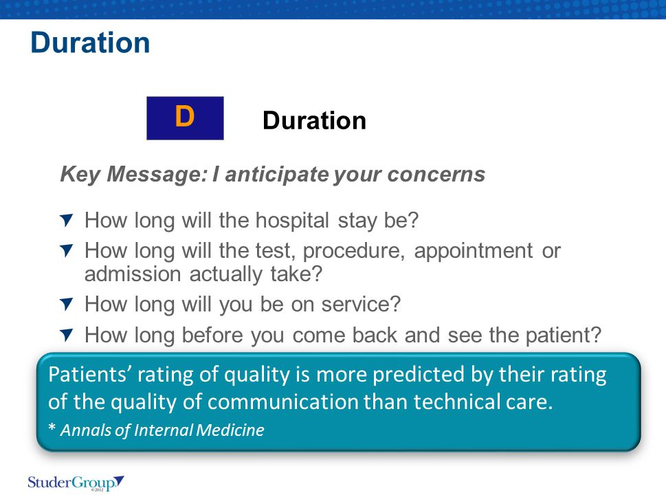 Duration D. Duration. Key Message: I anticipate your concerns. How long will the hospital stay be