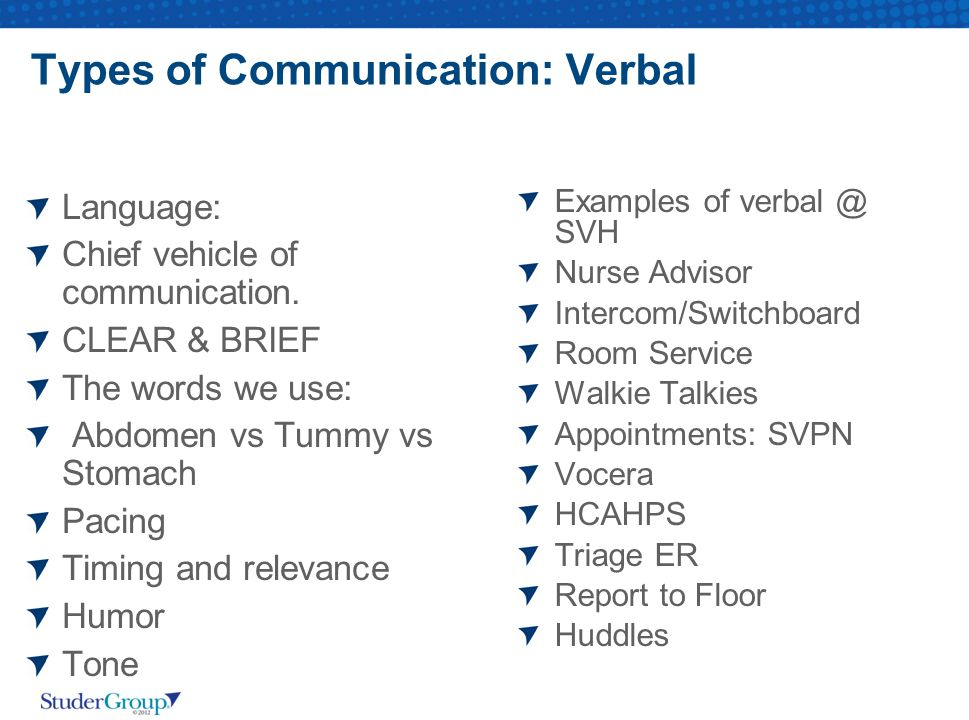 Types of Communication: Verbal