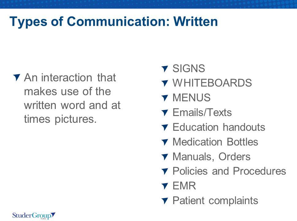 Types of Communication: Written