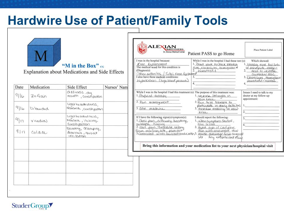 Hardwire Use of Patient/Family Tools