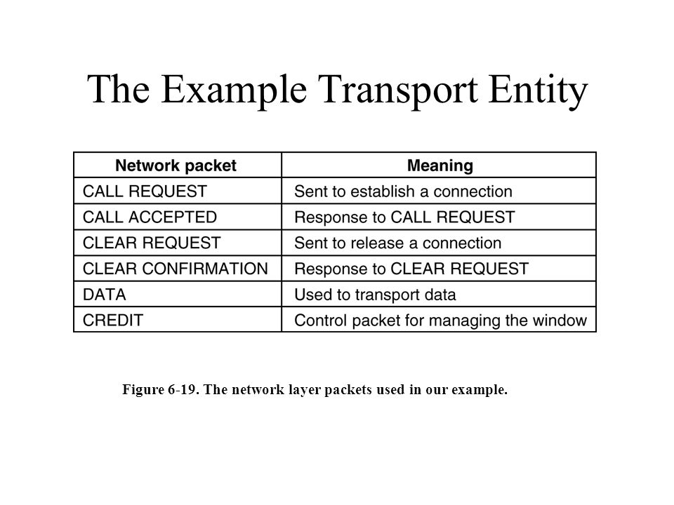 The Example Transport Entity