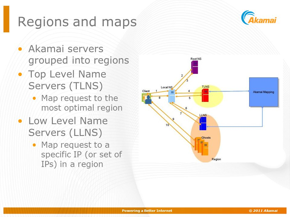 Regions and maps Akamai servers grouped into regions