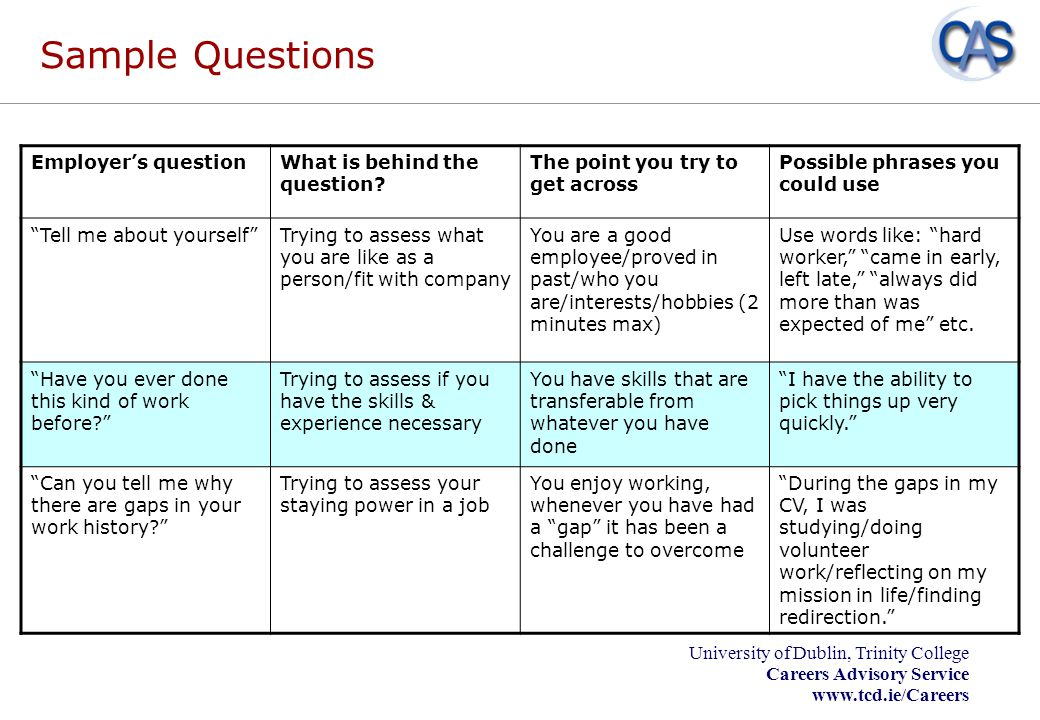 Sample Questions Employer's question What is behind the question