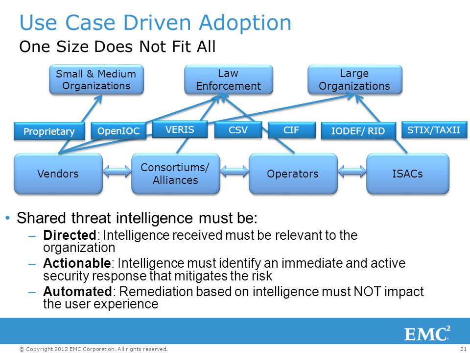 Use Case Driven Adoption One Size Does Not Fit All