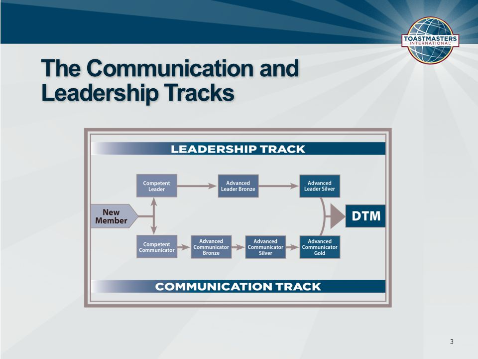 The Communication and Leadership Tracks