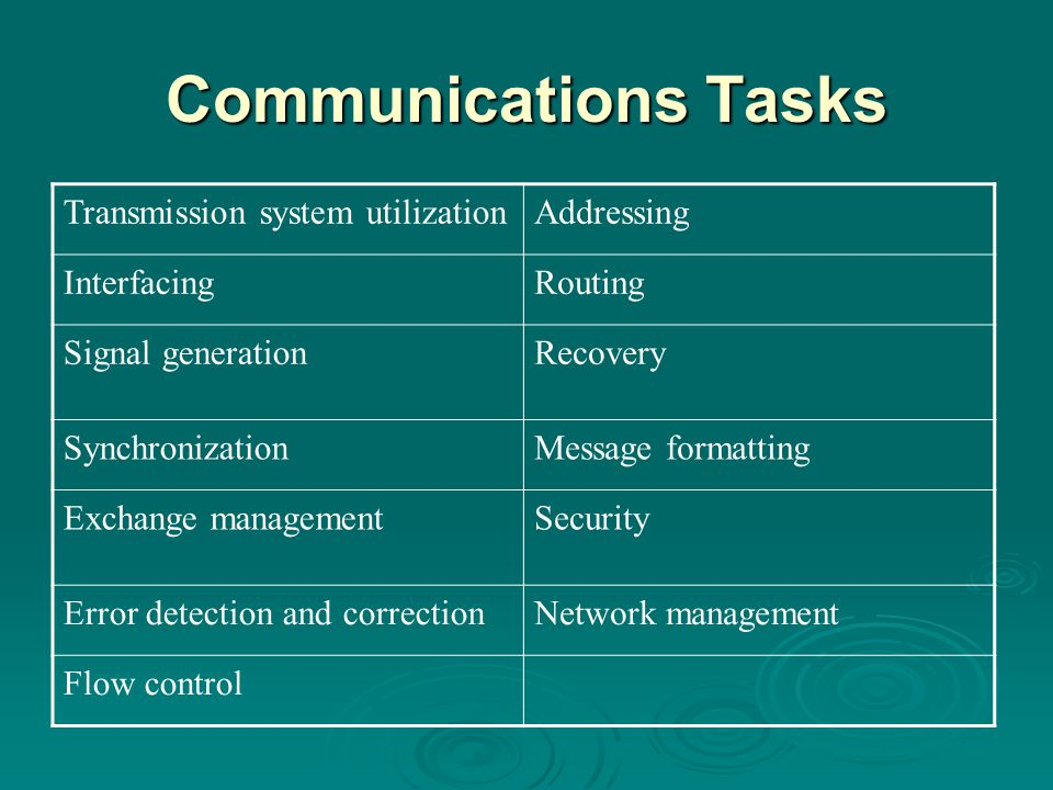 Communications Tasks Transmission system utilization Addressing