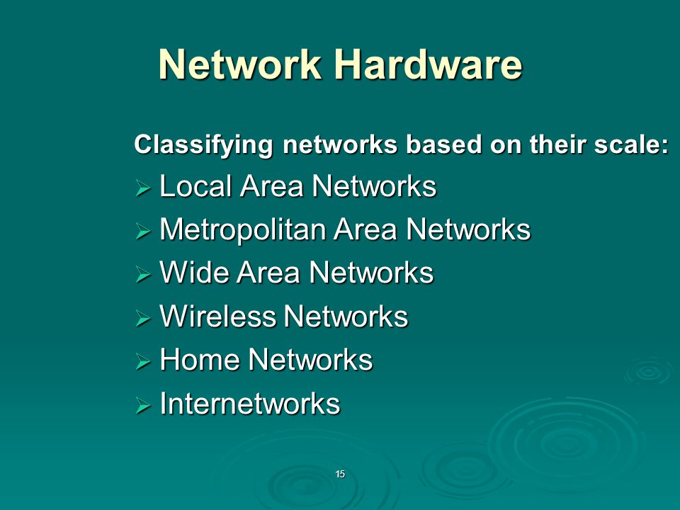 Network Hardware Local Area Networks Metropolitan Area Networks