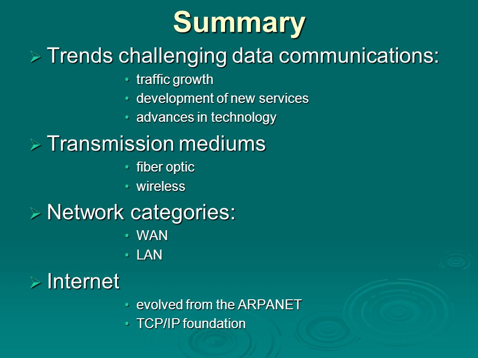 Summary Trends challenging data communications: Transmission mediums